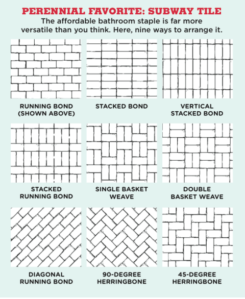 Stairs Have Lots Of Parts, And I Have Been Designing A Lot Of Railings And  Stairways Lately And I Find This Chart Is Great For Explaining Everything  ...
